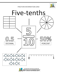 writing decimals as fractions worksheets fractions decimals percents fractions information cards tenths