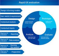 framework design product development companies in california