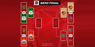 Jadwal Piala Presiden 2018 Jadwal Semifinal Piala Presiden 2018 Bola Www Inilah