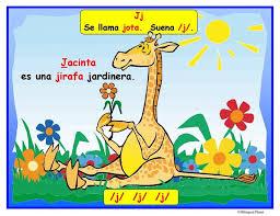 The Learning Patio 44 Best El Alfabeto En Español Abc English Images On Pinterest