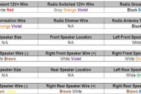 audio wiring diagram nissan wiring diagram schemes