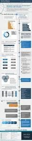 imagen insertada ux pinterest data science big data and tech