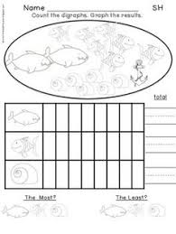 sh digraph worksheet and mini book available in two font formats