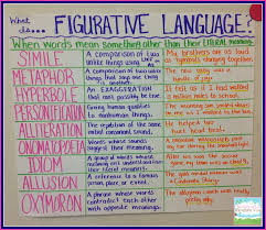 q2 literal and non literal language figurative language lessons