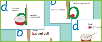 b and d letter confusion posters dyslexia resources free early