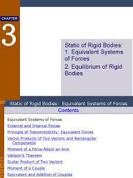 chapter 3 force euclidean vector