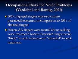 Seeking Voice The Voice Conductor Singer Student Ppt