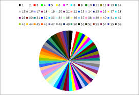color pie chart slices to match their source cells u2013 bacon bits