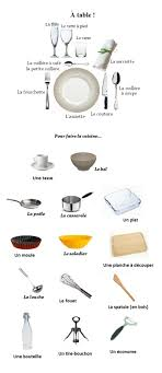 vocabulaire de cuisine ustensiles cuisine fle ustensile cuisine cuisiner