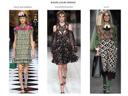 fashion trends big vs small brands then and now blog