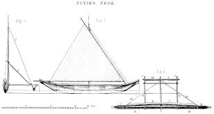 flying proas of the ladrone islands pacific proa history