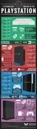 126 best gaming images on pinterest pc setup gaming setup and