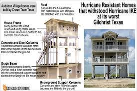 hurricane proof homes design shonila com