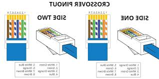 wiring diagram rj45 patch cable wiring diagram how to make an