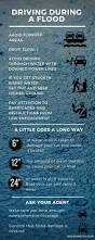 best 25 water flood ideas on pinterest sea level rise map of