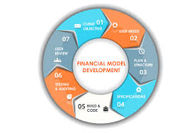 financial forecasting models download download 16 warzone