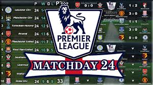 english soccer league tables english premier league results table fixtures matchday 24 03