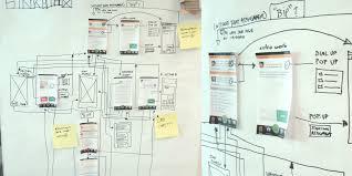 www leandrolisboa com u203a workflows prototypes personas