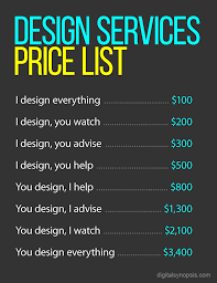 Graphic Designer Meme - how to charge clients for design work bored panda