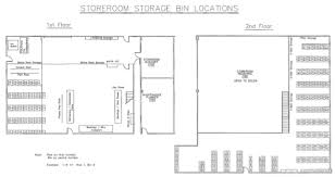 Warehouse Floor Plan Template Does Your Storeroom Layout Make Sense U2014 Life Cycle Engineering
