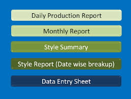 Excel Pivot Table Template Use Pivot Table And Become Smart In Report Excel