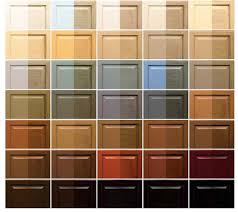 portes de placard de cuisine quelques idées et solutions pour relooker ses portes de placard