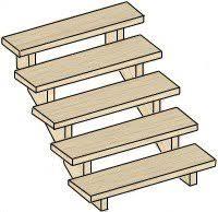 aufgesattelte treppen konstruktionstypen holztreppen