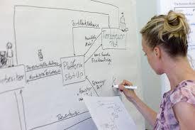 design studieren strategic design master studium design akademie berlin