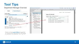 Concur Expense Reporting by Intelligence Persona Dashboard Project Ppt Video Online Download