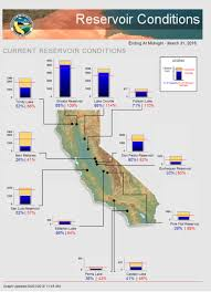 Utah Idaho Map Supply by March 2016 Drought And Impact Summary