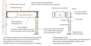 about steel deck steel decking framing solution steel decks