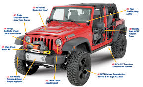 jeep patriot road parts wrangler parts and accessories keene chrysler dodge jeep ram