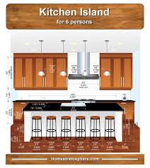 what is the standard height of a kitchen wall cabinet standard kitchen island dimensions with seating 4 diagrams