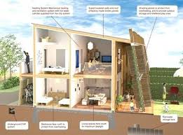 eco friendly home plans eco home ideas attractive inspiration home design on ideas a eco
