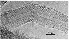Armchair Nanotubes Carbon Nanotube Wikipedia