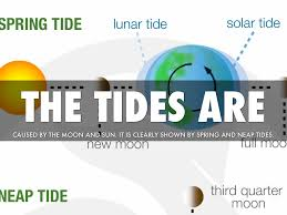 tides by ballisticfps