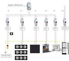 tableau electrique cuisine schema electrique branchement cablage hotte de cuisine newsindo co