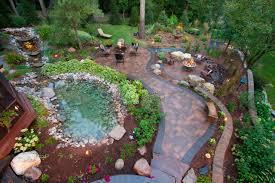 Backyard Landscaping Design Ideas Backyard Garden Design Ideas Hgtv