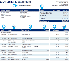 online statement explained help and support ulster bank