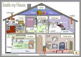 rooms in the house rooms in a house vocabulary the english garden