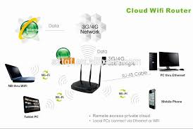 Good Home Network Design English Version Wireless Router Wifi Tenda N3 Home Network Wds