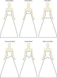 different wedding dress shapes best wedding dress types ideas on wedding dress