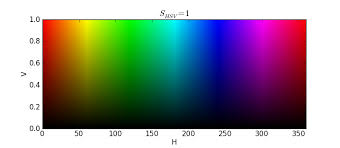 c hsv to rgb paint stack overflow