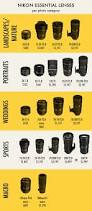 100 ideas to try about photography canon canon dslr and nikon