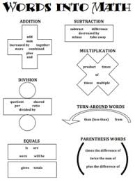 translating verbal expressions into algebraic expressions worksheets write translate algebraic expressions gcs secondary math