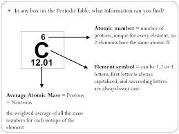 What Is The Purpose Of The Periodic Table Periodic Table Box Information Periodic Tables