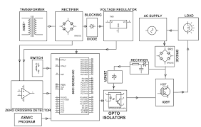 plc degree diploma motor control wiring diagram here is a pdf of
