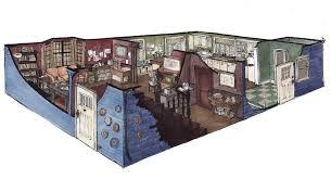 layout of bobby u0027s house spn favorites