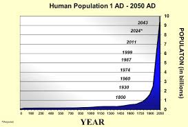 lesson overview lesson overview human population growth
