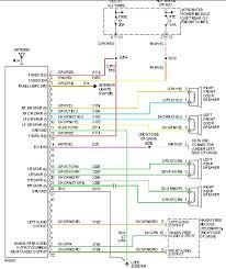 1999 dodge ram 2500 radio wiring diagram wiring diagram
